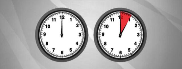 El sábado 7 de Septiembre habrá cambio de hora en Chile - Red Informativa Villarrica
